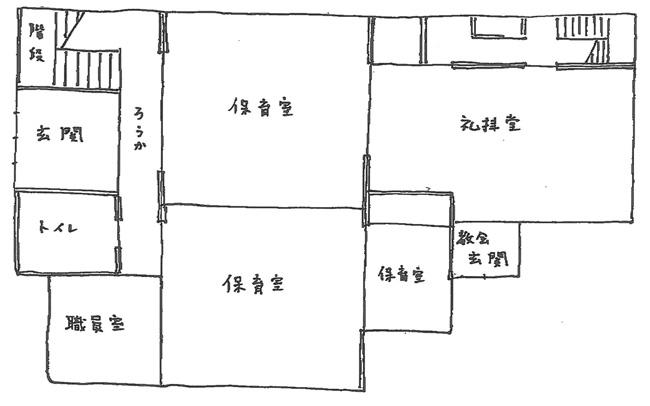 園舎の構造画像